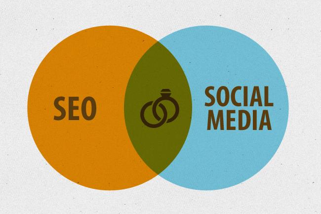 Какво е значението на отделните социалните мрежи за оптимизацията?